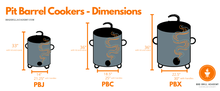pit barrel cooker sizes and dimensions